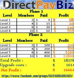 DPB pay plan